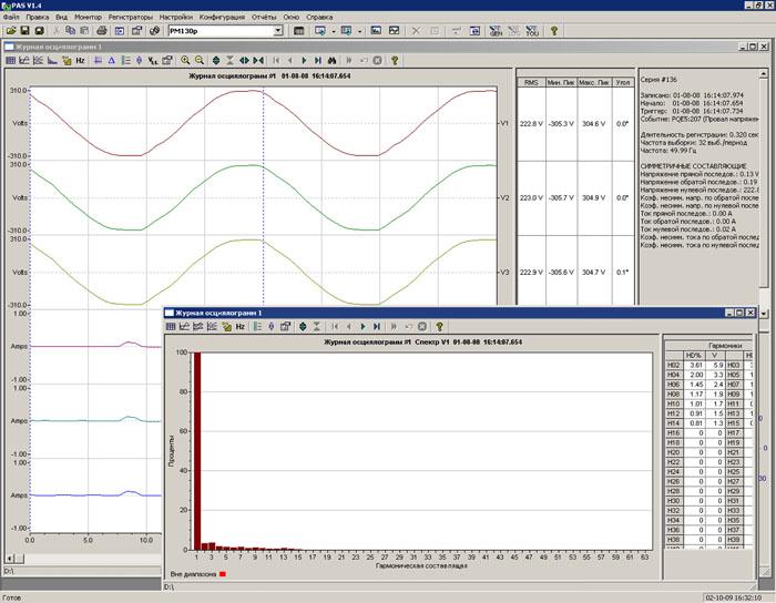 Представление форм кривых токов и напряжений