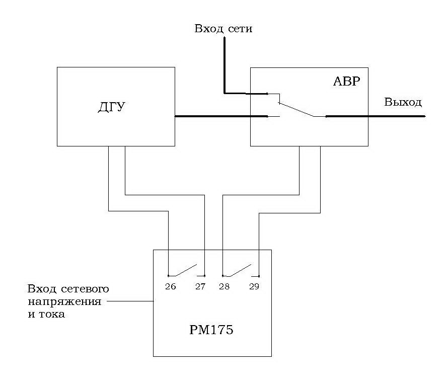 Рис. 10  - функциональная схема применения РМ175