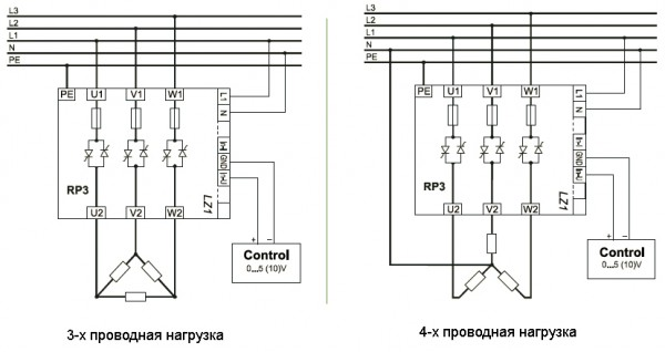 Регулятор мощности трехфазный тип RP3.