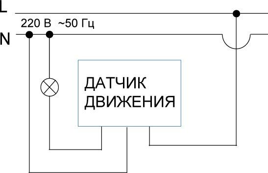 """,""interierkomnaty.atspace.cc"