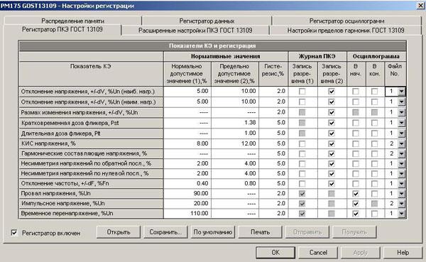 Настройка на регистрацию отклонений ПКЭ от стандарта ГОСТ  13109-97