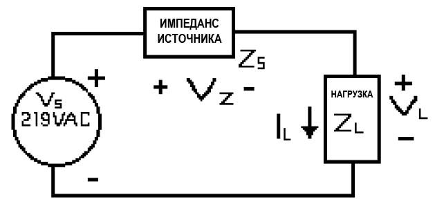 Однофазная эквивалентная схема